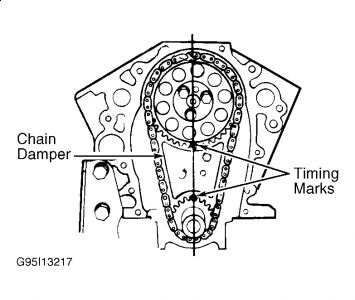 1997 Chevy Malibu Timing Chain: Engine Mechanical Problem