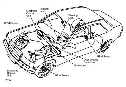 1985 Mercedes Benz 420sel No Hydraulic Pressure at Rear Cal