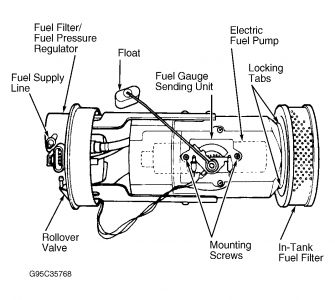 1996 Dodge Neon Fuel Filter: Engine Mechanical Problem
