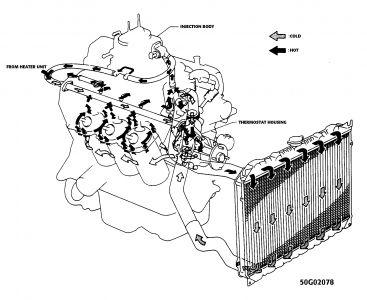 1988 Nissan Pulsar: Engine Cooling Problem 1988 Nissan