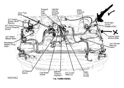7 3 Liter Powerstroke Engine Diagram 6 9 Liter Diesel
