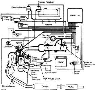 Porsche 944 Fuel System Diagram, Porsche, Free Engine