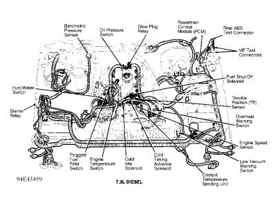 Jeep Liberty Fuel Injector Wiring Harness Diagram, Jeep