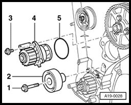 2000 Volkswagen Jetta Water Pump: How Do I Change the