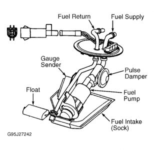 1996 Ford Explorer Instructions on Electric in Tank Fuel Pu