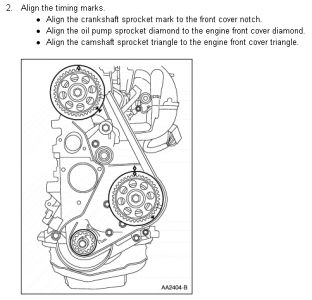 Timing Belt: Four Cylinder Two Wheel Drive Manual Recently