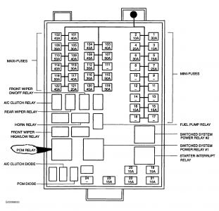 02 ford windstar wiring diagram cat5e rj45 socket 1999 fuse box location free for you radio diagrams scematic rh 89 jessicadonath de 2002
