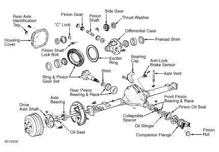 1996 Ford F150 Rear Axle: Drive Train Axles Bearings