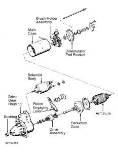 1995 Saab 900 900 SE Starter: Electrical Problem 1995 Saab
