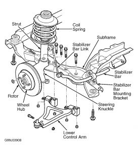 Ford Explorer Suspension Diagram Pickup Truck Suspension