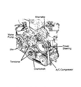92 Ford Aerostar Fuse Diagram, 92, Free Engine Image For