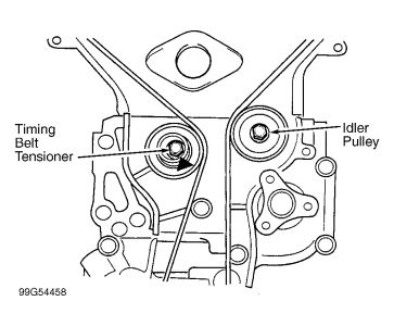 2003 Kia Sportage Timing Belt Markings: I Need the Timing