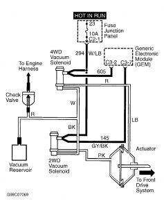1997 Ford F150 Transfer Case: Transmission Problem 1997