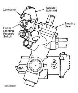 2002 Ford Taurus Power Steering Pump Diagram. Ford. Auto