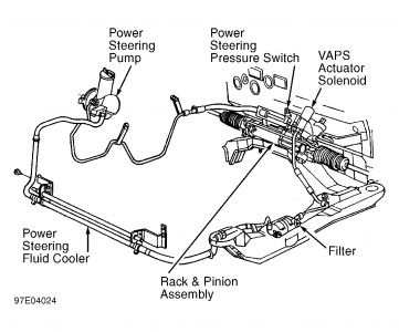1996 Ford Taurus Steering and Electrical: Steering Problem