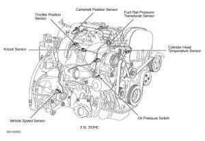 2003 Ford focus transmission diagram