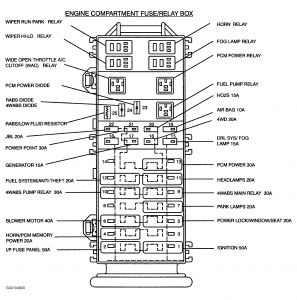 96 Ford Ranger Fuse Box Diagram. 96. Free Printable Wiring