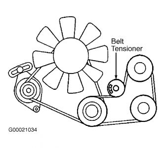 Adjust Power Steering Belt: How Do I Adjust Power Steering