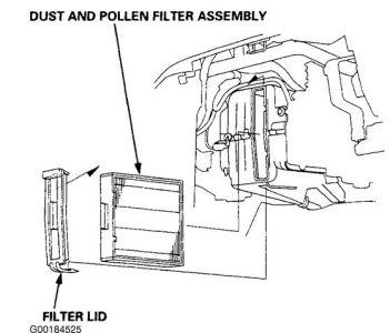 Replacing cabin air filter 2008 honda accord