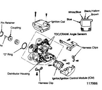 1993 Honda Civic: How to Replace An Igniter for a 1993