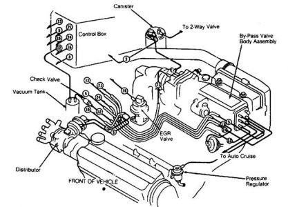 1989 Honda Accord Vaccum Hoses: Engine Mechanical Problem