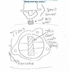 1996 Chevy Cavalier Speed Sensor Gear Inside Transmission