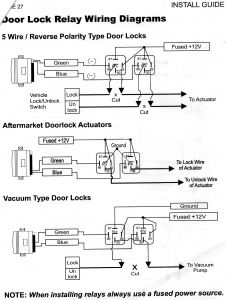 power door lock wiring diagram volvo s40 2004 diagrams locks integration with remote start i just installed a http www 2carpros com forum automotive pictures 288724 img009 1