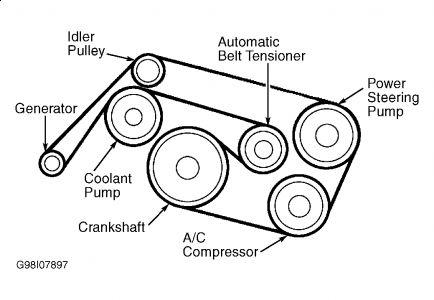 SOLVED: I need a belt diagram for my e320 mercedes 2001