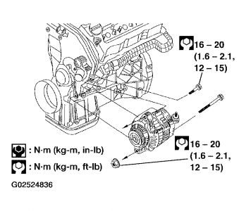 Altima Alternator Location, Altima, Free Engine Image For