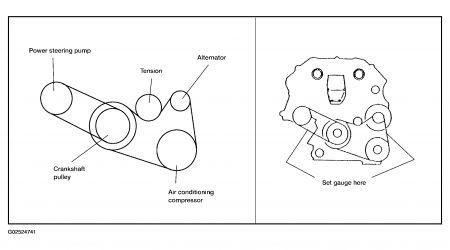 96 Pontiac Bonneville Stereo Wiring Diagram