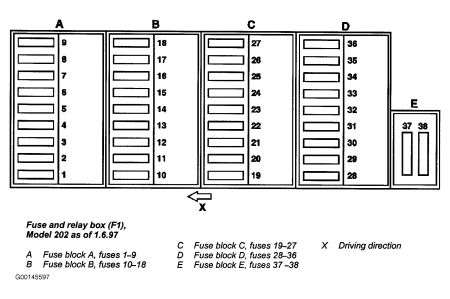 34 2003 Mercedes C230 Kompressor Fuse Panel Diagram