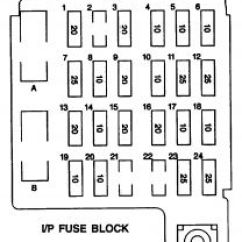 1995 Chevy Silverado 1500 Wiring Diagram 1990 Jeep Fuse Box My Truck Is A V8 Two Wheel Drive Automatic With Http Www 2carpros Com Forum Automotive Pictures 307270 1