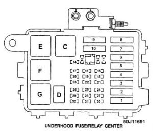 Fuse Box Diagram: My Truck Is a V8 Two Wheel Drive Automatic with