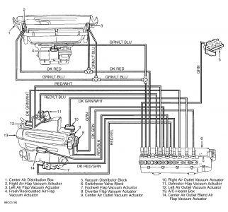 1999 Mercedes Benz 500sl Repair: Air Conditioning Problem