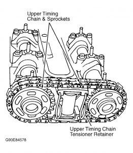 1995 BMW 740 Cam Shaft Timing Marks: Engine Mechanical