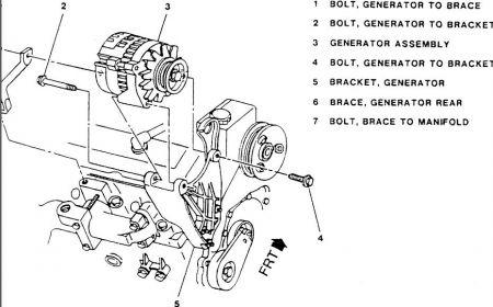 Wiring Diagram PDF: 2002 Pontiac Montana Wiring Diagram