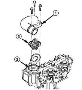 2002 Dodge Ram Thermostat: Where Is the Thermostat Located