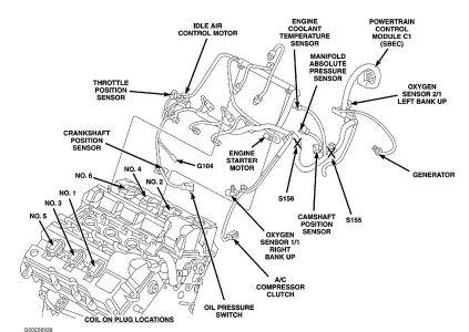 2004 Dodge Stratus 2004 Dodge Stratus Camshaft Sensor Locat