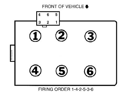 Ford Taurus Firing Order Diagram Ford Taurus PCM Diagram