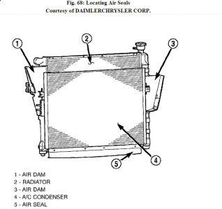 2003 Jeep Cherokee How to Change Radiator: Heater Problem