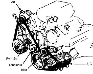 Chrysler Town And Country Serpentine Belt Diagram