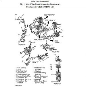 1996 Ford Taurus Suspension.....ball Joints: How Do Put