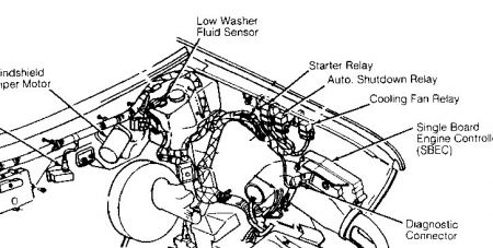 Ford F 53 Motorhome Chassis 1996 Fuse Box Diagram