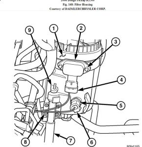 2006 Dodge Ram Fuel Filter: Where Is the Fuel Filter