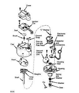 Tbi Distributor Wiring Diagrams, Tbi, Free Engine Image