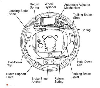 1999 Plymouth Breeze RearDrum Breaks: Brakes Problem 1999
