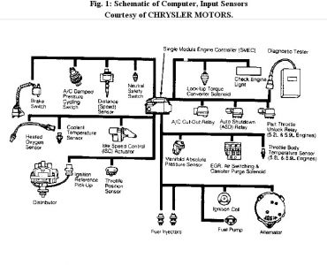 Mitsubishi Eclipse Wiring Diagram Kia Forte Wiring Diagram