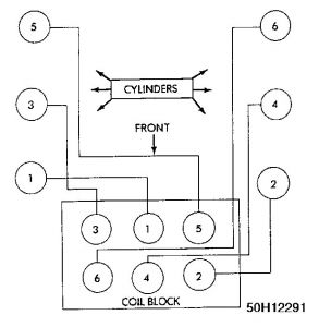 2002 dodge caravan wiring diagram 2006 ram 1500 factory radio firing order coil terminal locations code 301 misfire 1 17 replies