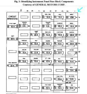 2003 pontiac grand prix engine diagram labelled of entamoeba histolytica 2000 gtp fuse wiring diagrams schematic 1999 data