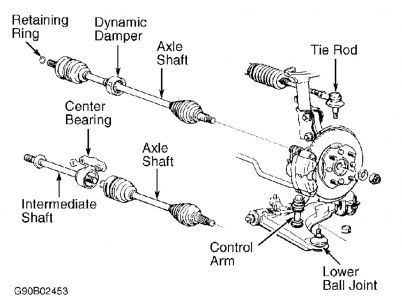 1995 Mitsubishi Galant CV Joint: the Transmission Went Out